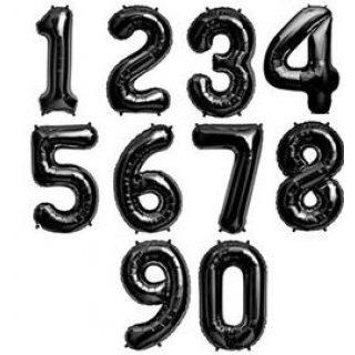 XL Zahlen Ballons als Geburstagsdeko